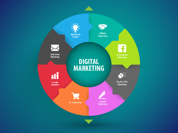 role-of-digital-marketing-companies 1