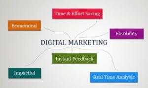 Digital Business-vs-Digital-Marketing