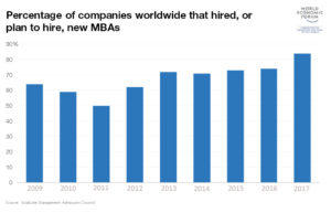 mba-hires