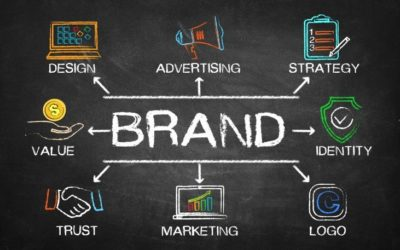 Brand-Management-Courses-Pune