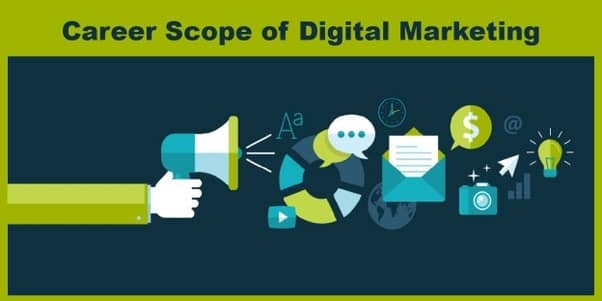 Career-Scope-of-Digital-Marketing