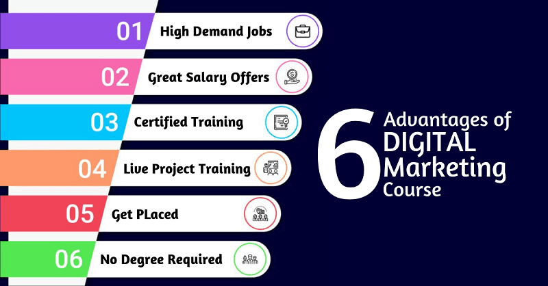 Advantages-of-Doing-Digital-Marketing-Course-1