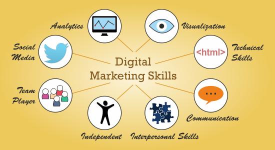 Digital-Marketing-Skills-1