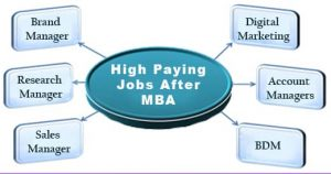 High-paying-jobs-and-career-choices-after-MBA-1