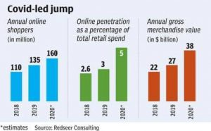 Online-Shoppers-Trends-1